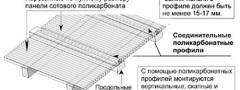 Как выбрать клей для поликарбоната
