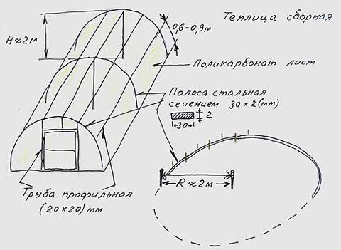 Схема изготовления каркаса теплицы